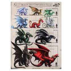 Anne Stokes Small Canvas Print Dragon Size Comparison Chart